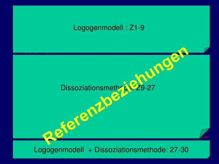 Logogenmodell : Z1-9