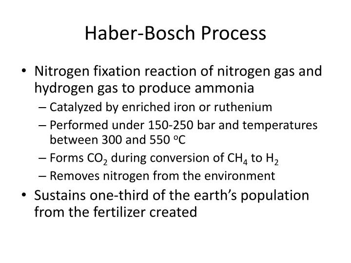 Haber-Bosch Process