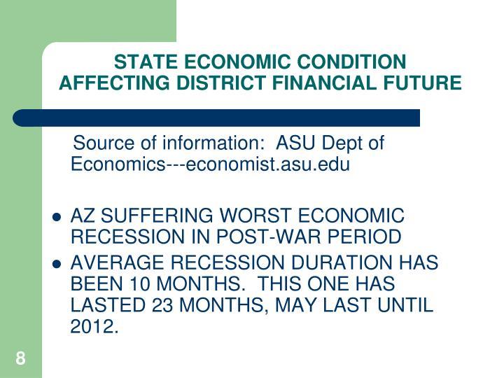 STATE ECONOMIC CONDITION