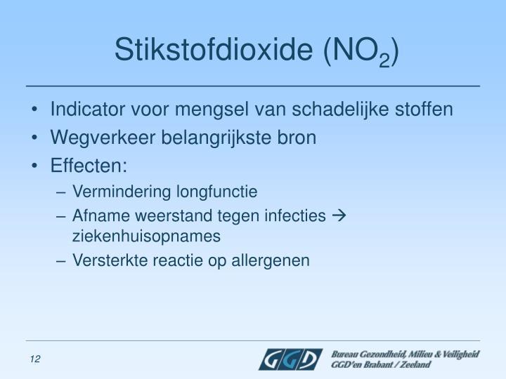 Stikstofdioxide (NO