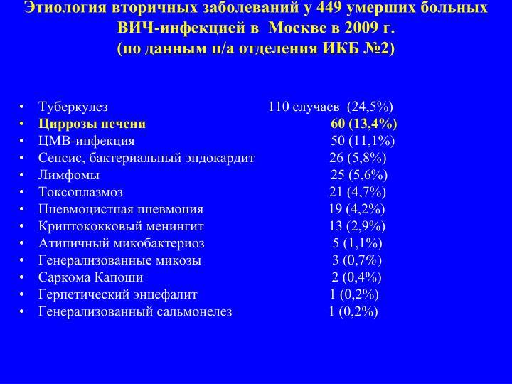 Этиология вторичных заболеваний у 449 умерших больных ВИЧ-инфекцией в  Москве в 2009 г.