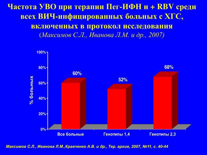 Частота УВО при терапии Пег-ИФН и