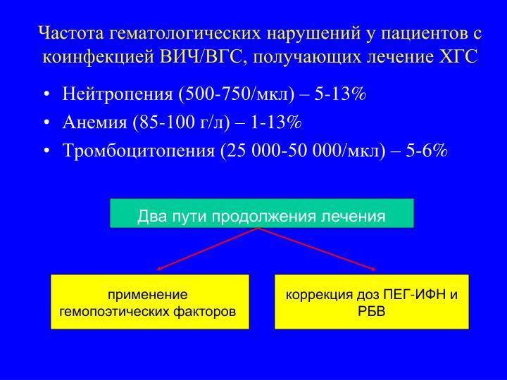 Частота гематологических нарушений у пациентов с коинфекцией ВИЧ/ВГС, получающих лечение ХГС