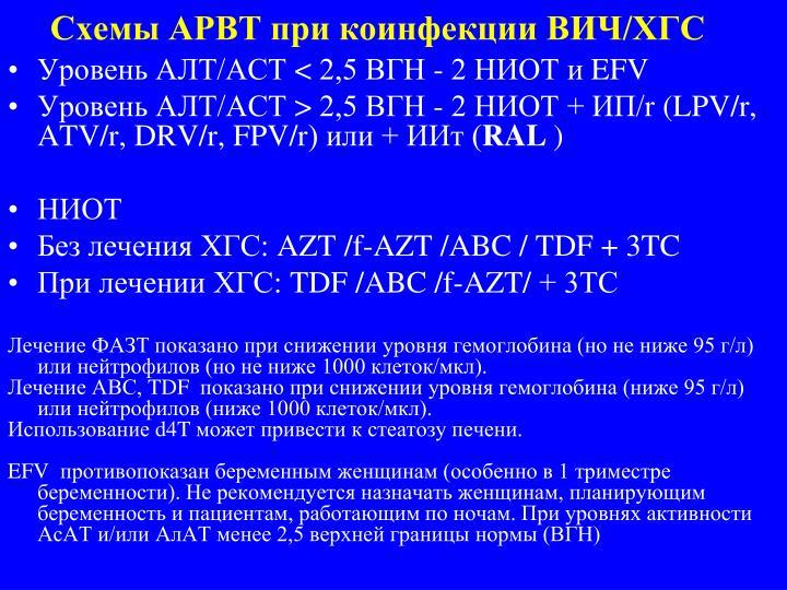 Схемы АРВТ при коинфекции ВИЧ/ХГС
