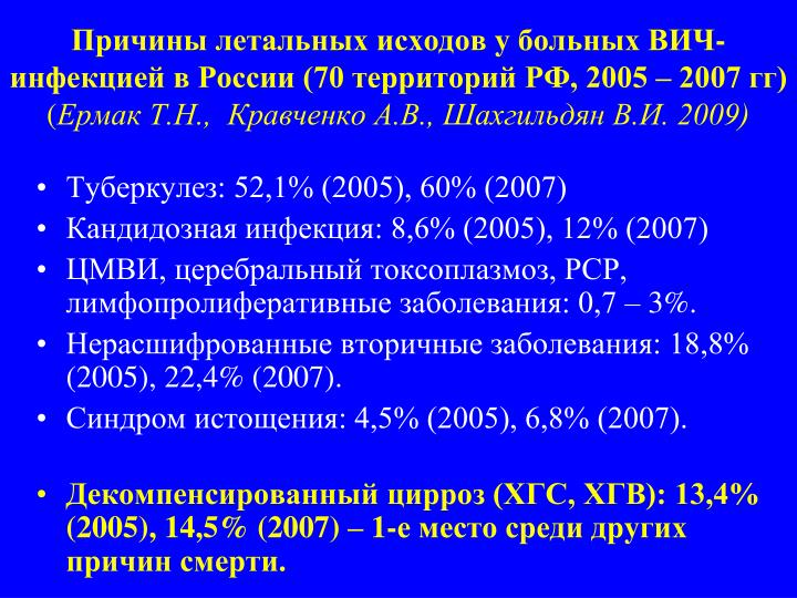 Причины летальных исходов у больных ВИЧ-инфекцией в России (70 территорий РФ, 2005 – 2007 гг)