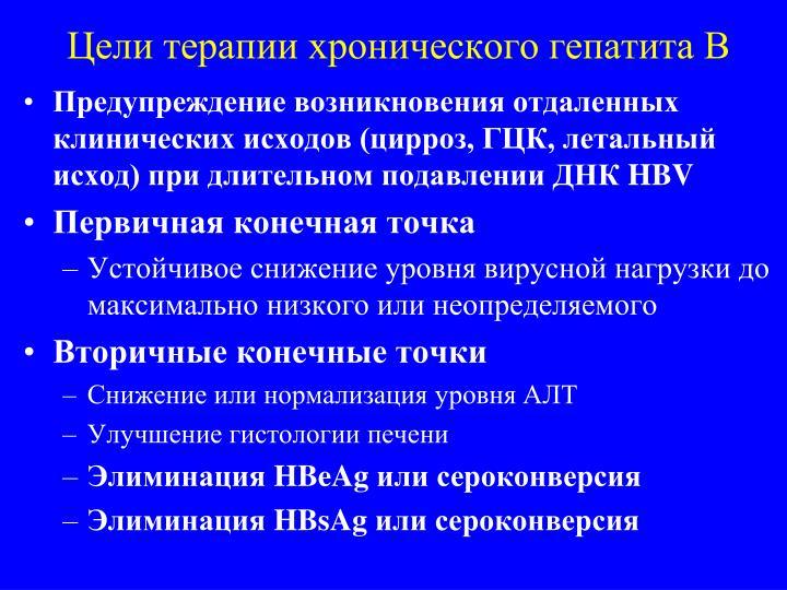 Цели терапии хронического гепатита В