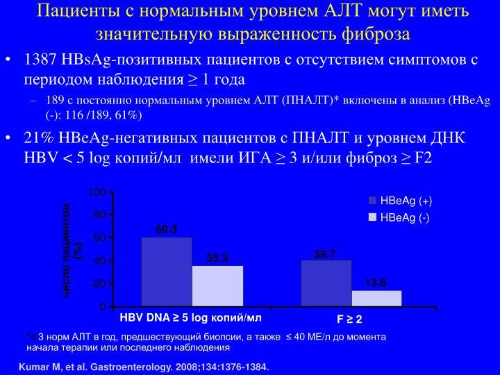 Пациенты с нормальным уровнем АЛТ могут иметь значительную выраженность фиброза