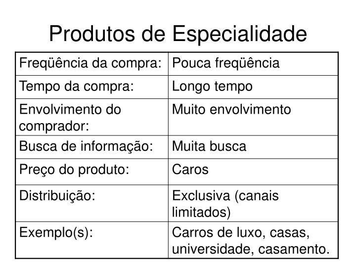 Produtos de Especialidade