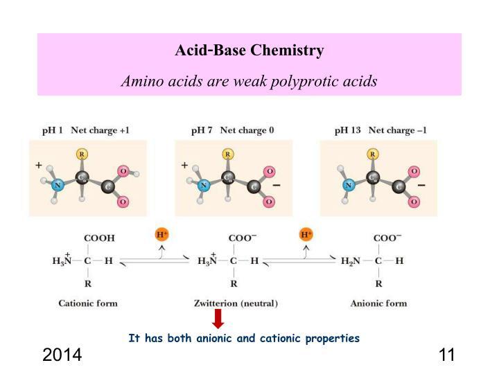 Acid-Base Chemistry