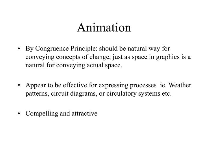 By Congruence Principle: should be natural way for conveying concepts of change, just as space in graphics is a natural for conveying actual space.