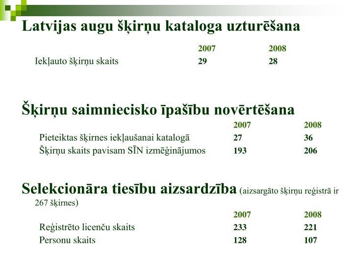 Latvijas augu šķirņu kataloga uzturēšana