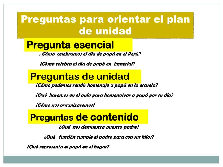 Preguntas para orientar el plan de unidad