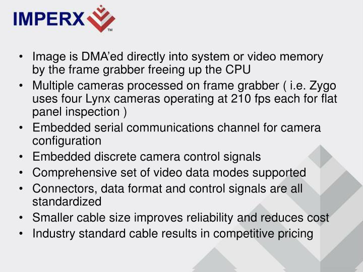 Image is DMA'ed directly into system or video memory by the frame grabber freeing up the CPU