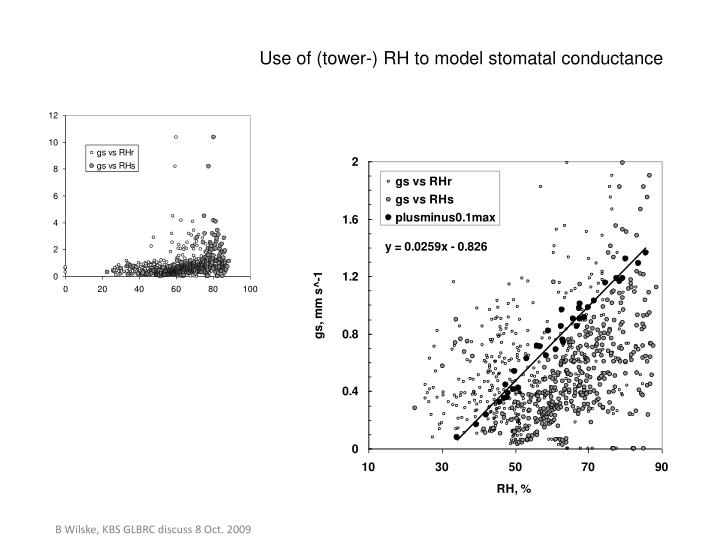 Use of (tower-) RH to model stomatal conductance