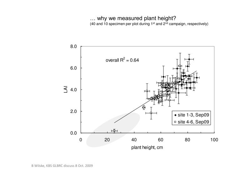 … why we measured plant height?