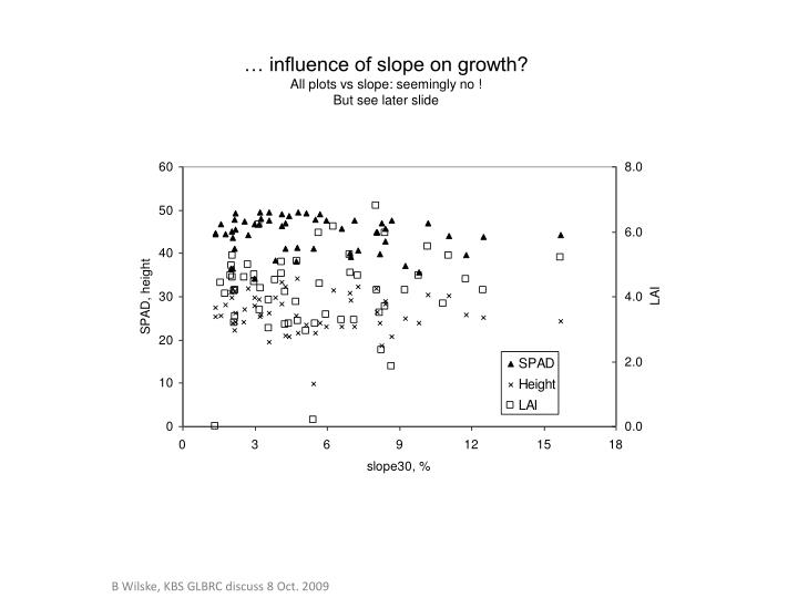 … influence of slope on growth?