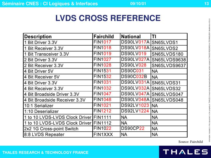 LVDS CROSS REFERENCE