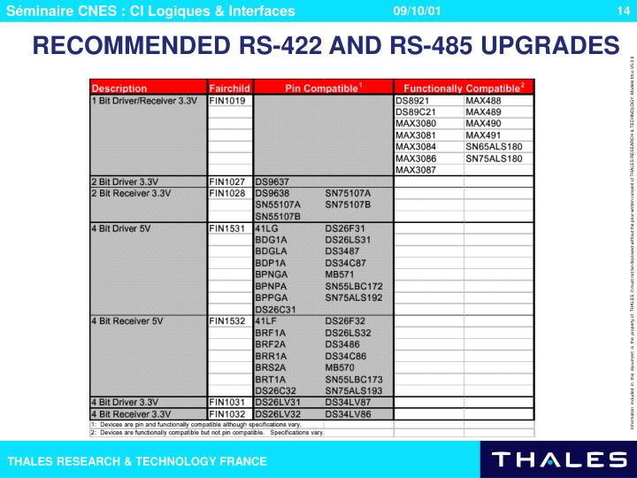 RECOMMENDED RS-422 AND RS-485 UPGRADES