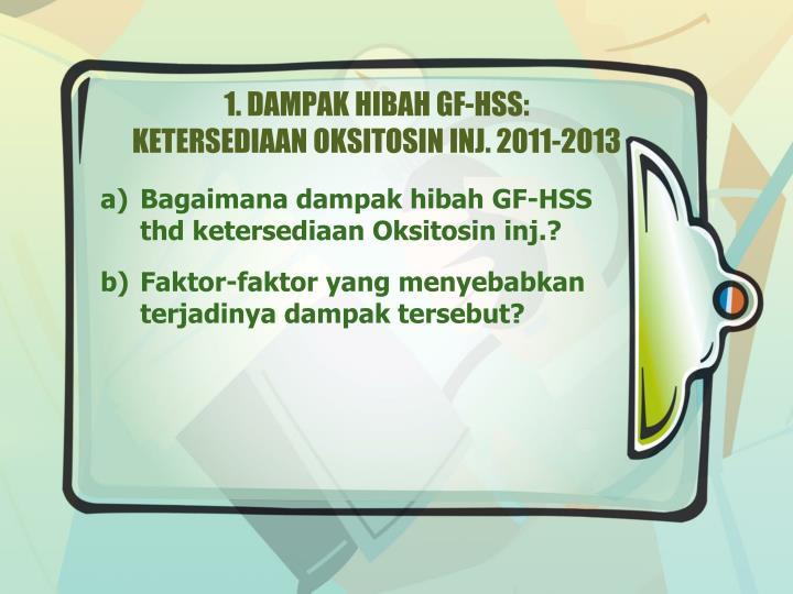 1. DAMPAK HIBAH GF-HSS: