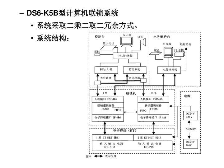 DS6-K5B