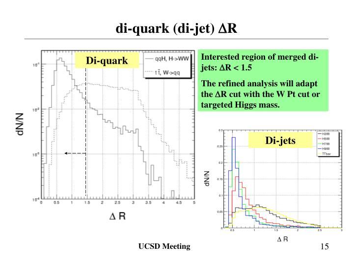 di-quark (di-jet)