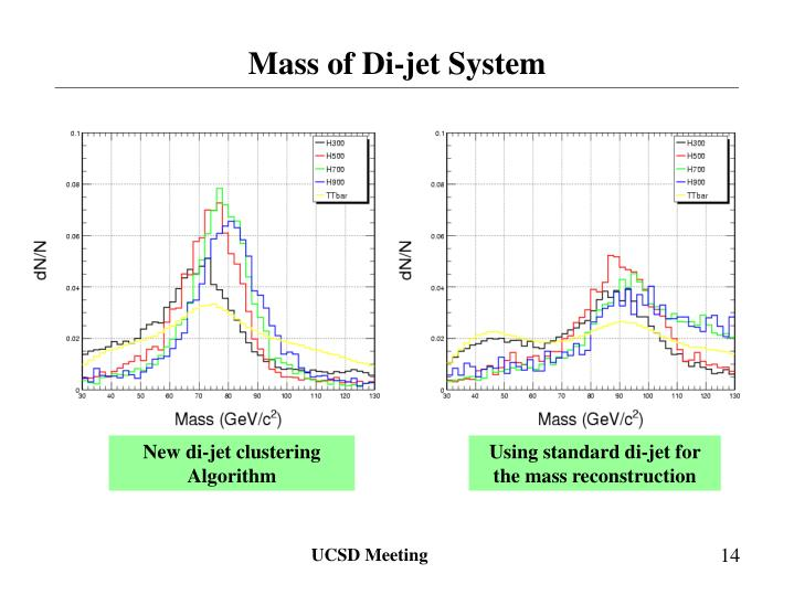 Mass of Di-jet System