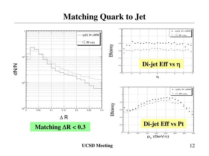 Matching Quark to Jet