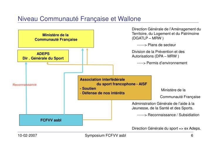 Niveau Communauté Française et Wallone