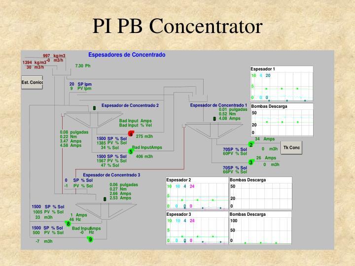 PI PB Concentrator