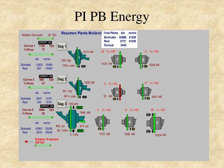 PI PB Energy