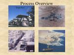 process overview2
