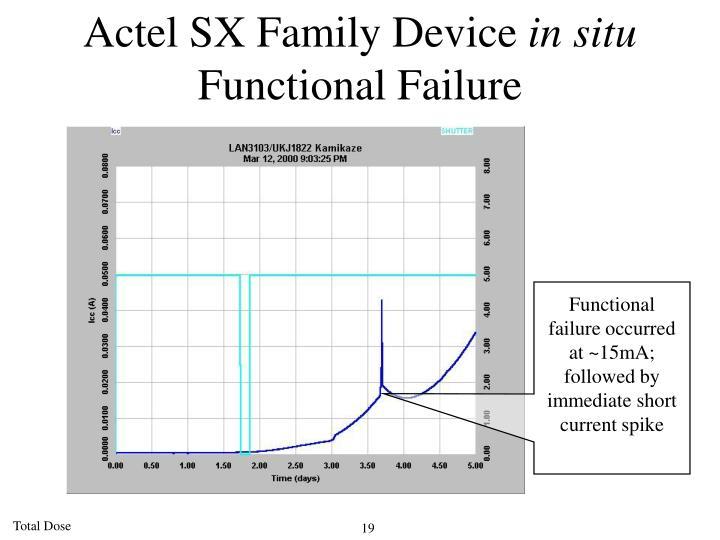 Actel SX Family Device