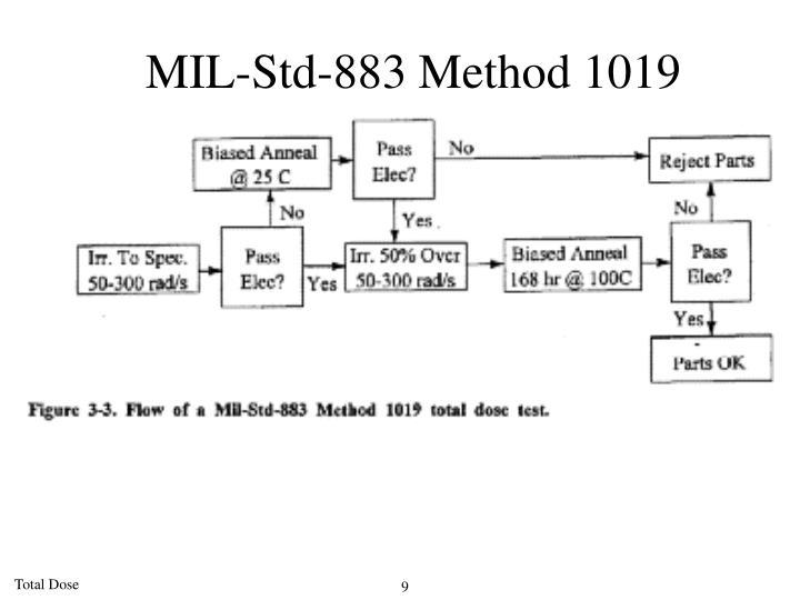 MIL-Std-883 Method 1019