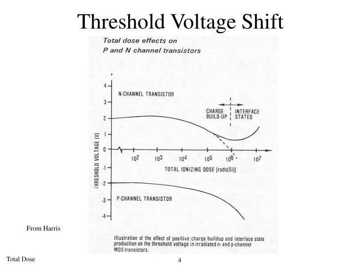 Threshold Voltage Shift
