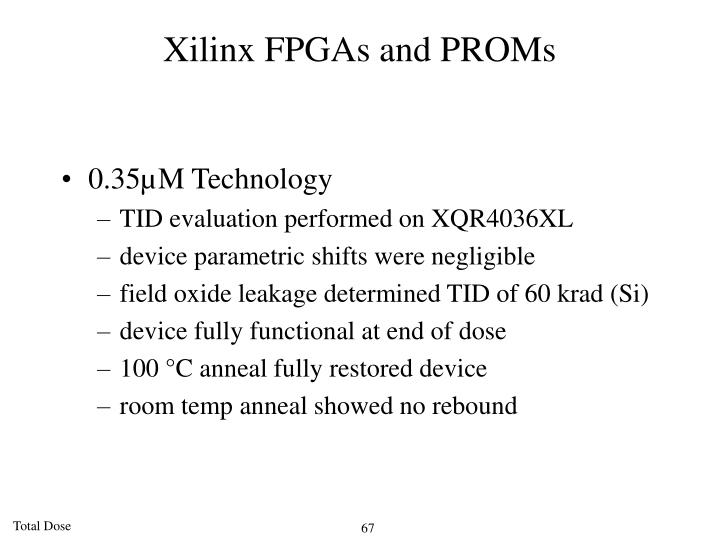 Xilinx FPGAs and PROMs