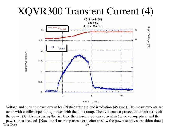 XQVR300 Transient Current (4)
