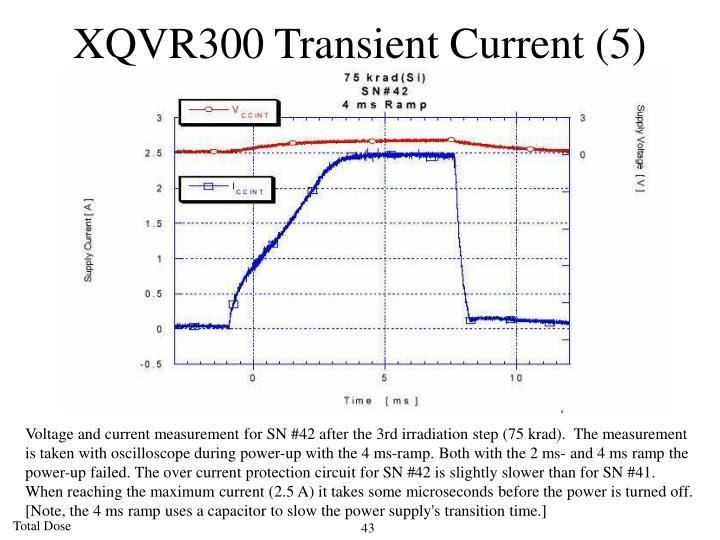 XQVR300 Transient Current (5)