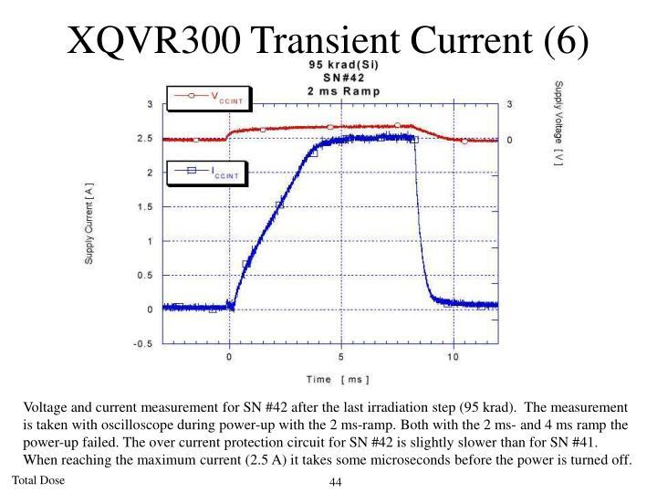 XQVR300 Transient Current (6)