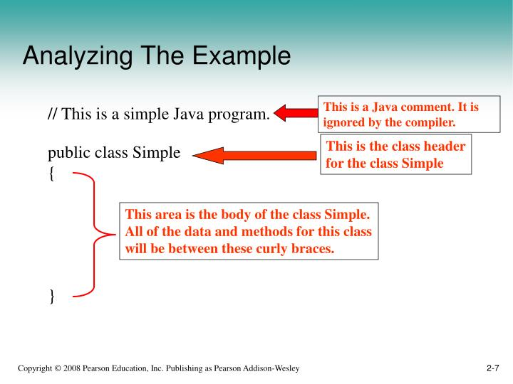 This is a Java comment. It is ignored by the compiler.