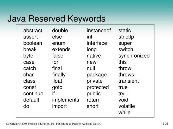Java Reserved Keywords