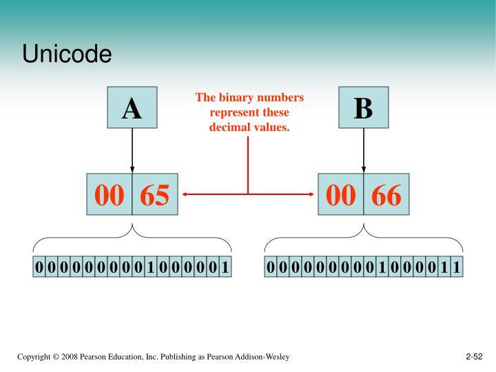 The binary numbers