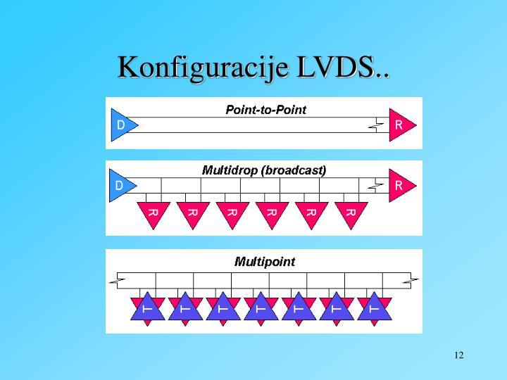 Konfiguracije LVDS..