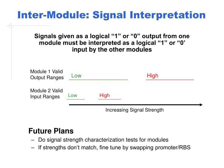 Inter-Module: Signal Interpretation
