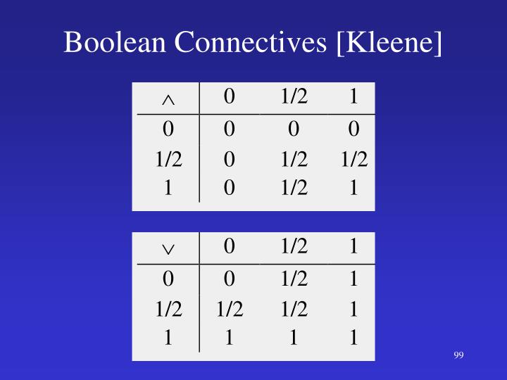 Boolean Connectives [Kleene]