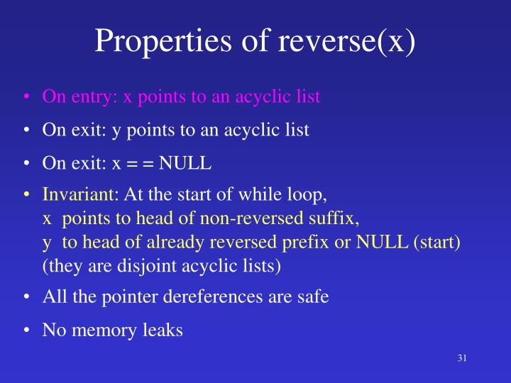 Properties of reverse(x)
