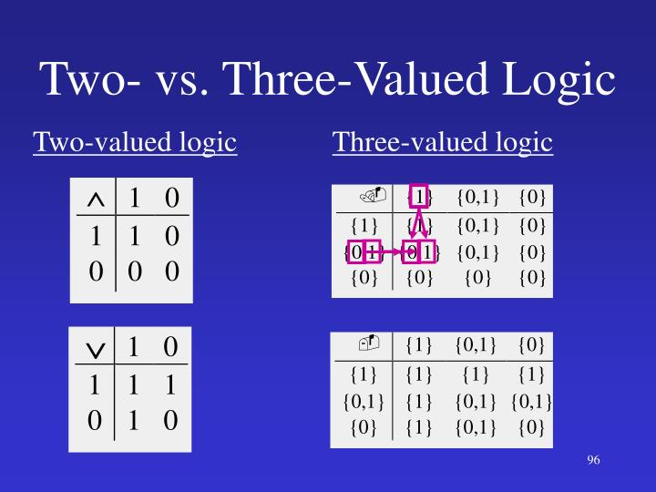Three-valued logic