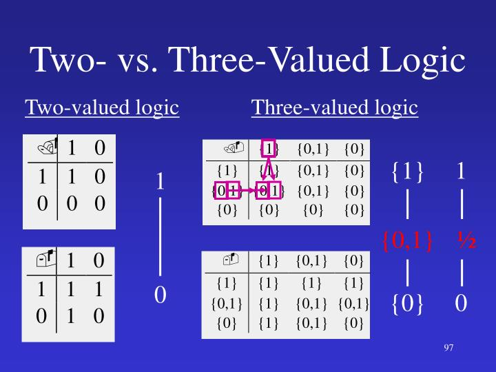 Two-valued logic