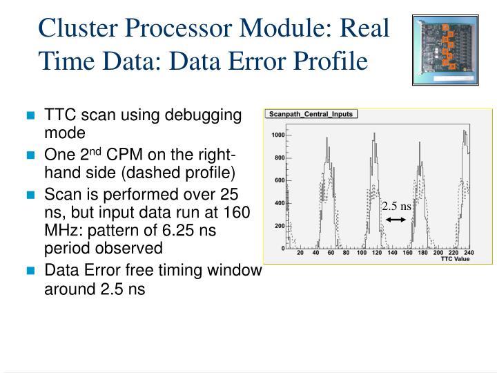 Cluster Processor Module: Real Time Data: Data Error Profile