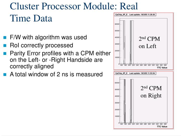 Cluster Processor Module: Real Time Data