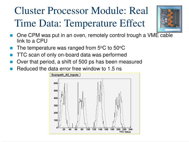 Cluster Processor Module: Real Time Data: Temperature Effect